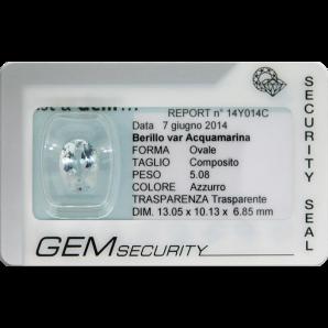 Oval beryl aquamarine variety blister pack